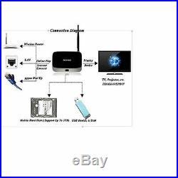 CS918 Quad Core Android 4.4 TV Box Player XBMC HDMI WiFi 1080P 1GB 8GB US SHIP